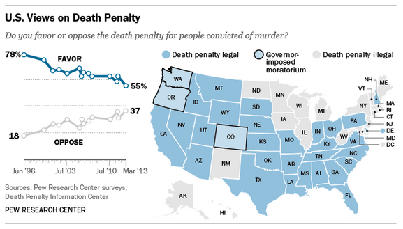 an argument in favor of the abolition of the capital punishment Should the death penalty be abolished in today's argument regarding capital punishment has its in favor of the abolition of capital punishment.
